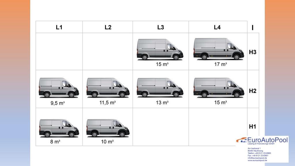 Peugeot Boxer L3h2 Asphalt 335 2 2 Hdi 103kw 140ps Bei Euroautopool Gmbh In Neufinsing Bei Munchen Kaufen Neuwagen Eu Fahrzeuge Tageszulassungen Angebote