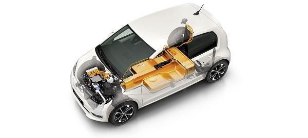skoda-citigo-eu-neuwagen-guenstig-kaufen-bei-top-autowelt