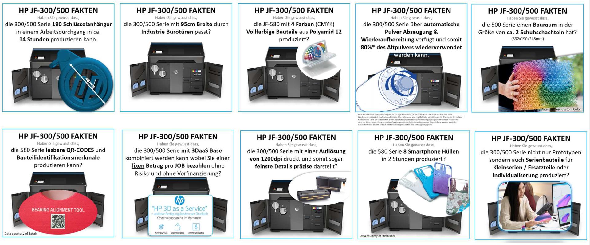 Top Facts für die HP Jet-Fusion 300 / 500 Series