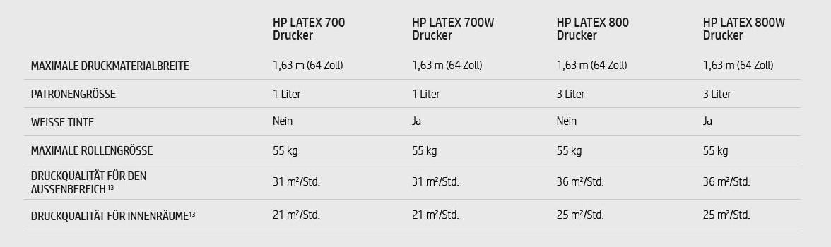 HP-Latex-Drucker-700-800-700w-800w