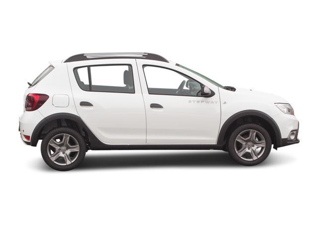 Reimport EU-Neuwagen Dacia Sandero