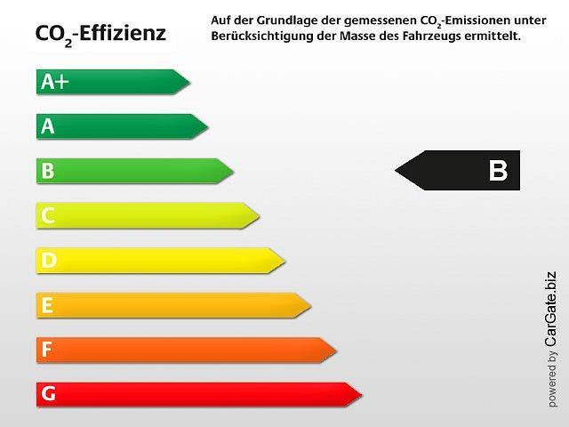 Citroën C3 Aircross - Live 1.2 PureTech 110 EU6d RDC USB ESP OPF Seitenairb. DAB Radio