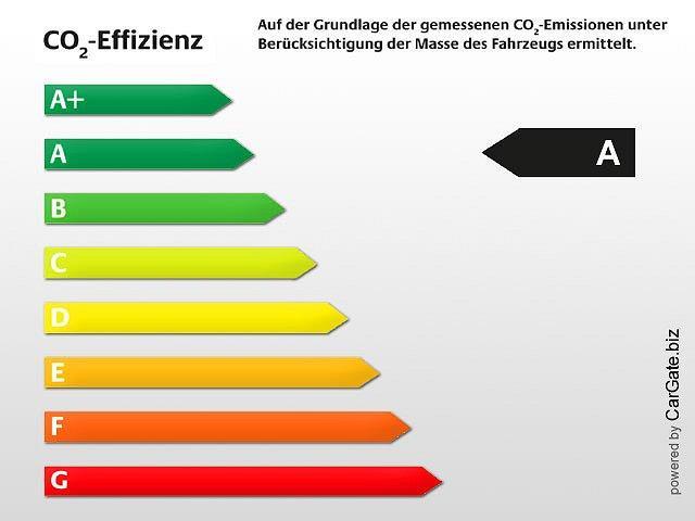 Citroën C3 - C-Series 1.2 PureTech Klima, Sitzheizung sofort verfügbar