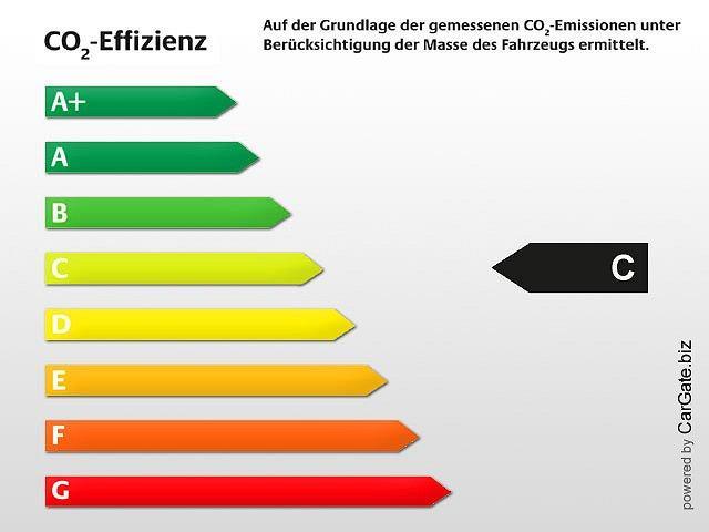 Opel Vivaro Kasten - B L2H1 2,9t 1.6CDTI Klima Tempomat