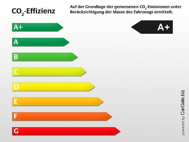 Volkswagen Passat Variant - Trendline 1.6TDI Klima Multif.Lenkrad