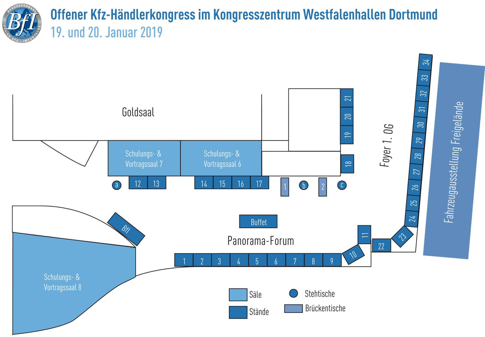 Internationaler Händlerkongress im Kongresszentrum Westfalenhallen Dortmund 19. und 20. Januar 2019