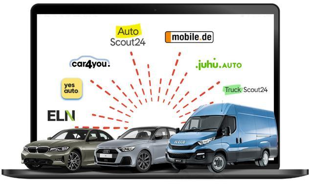 Beliebig viele Schnittstellen - Datenexport zu Autobörsen
