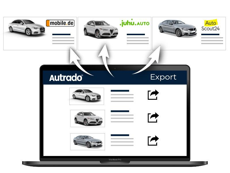 Datenexport - Fahrzeuge zu Autobörsen exportieren
