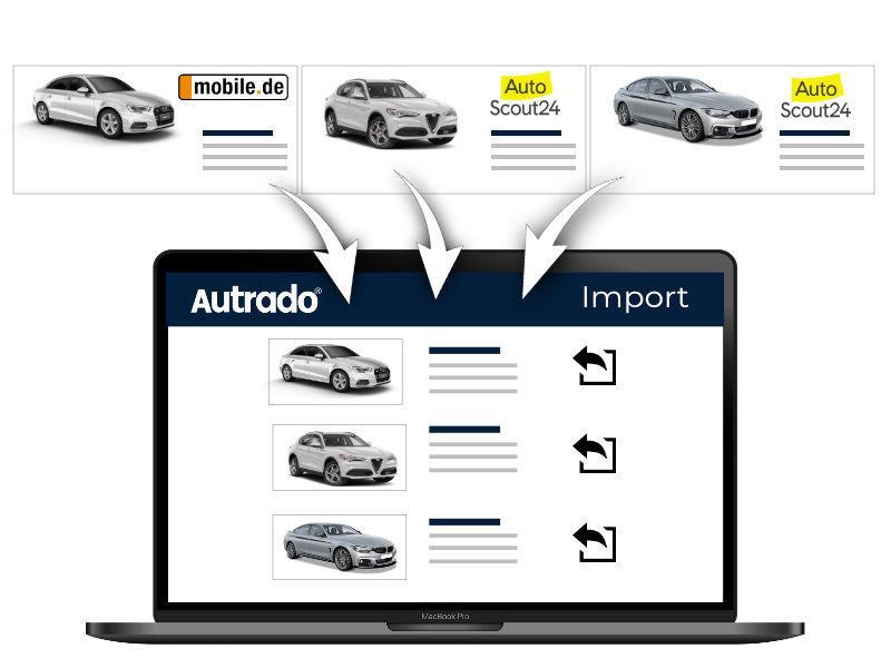 Datenimport - Fahrzeuge von Autobörsen importieren