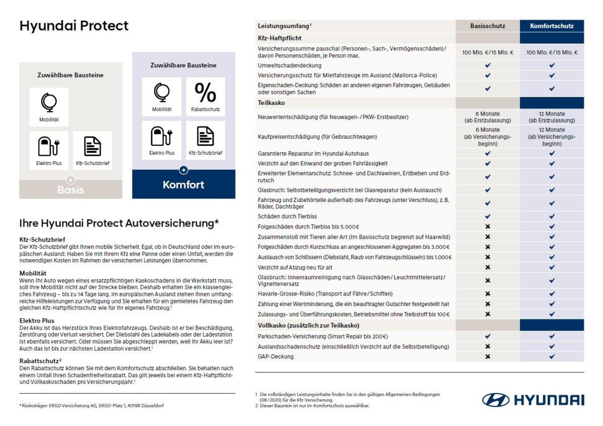 Hyundai Protect – Die Autoversicherung