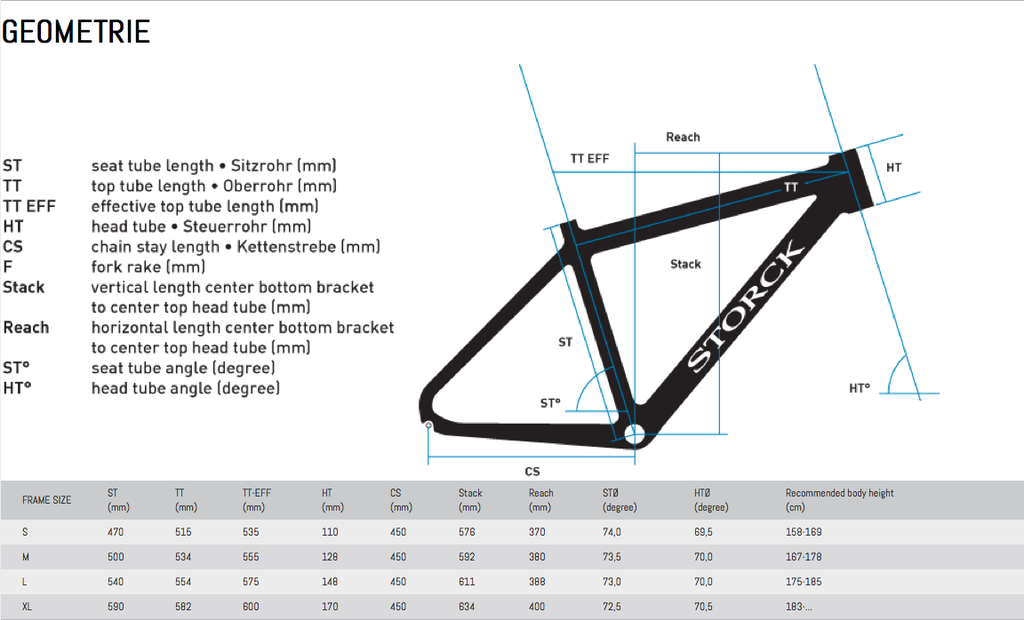 Storck Trekkingbike - ZERO2EIGHT Frameset bei finest-bikes in ...