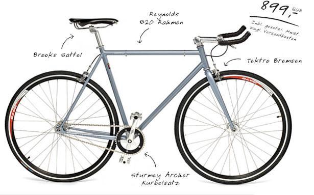 Top 5: Die abgefahrensten Bikeshops Wiens - Bicycle Time - Szene ...