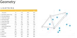 Geometrie Breezer Lightning Team 27.5+, Beispielbilder, ggf. teilweise mit Sonderausstattung