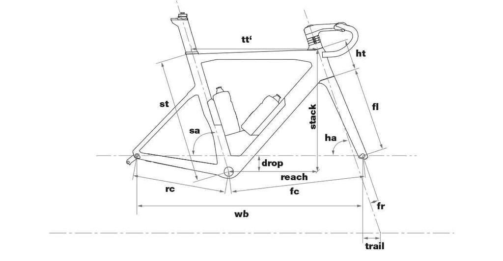 BMC Rennrad Aero-Series Timemachine Road 01 TWO bei finest-bikes in ...