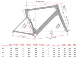Geometrie Strada Due, Beispielbilder, ggf. teilweise mit Sonderausstattung