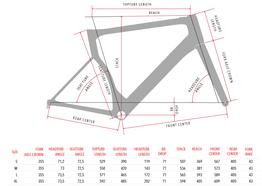 Geometrie 3T Strada Team, Beispielbilder, ggf. teilweise mit Sonderausstattung