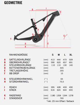 Geometrie Rotwild E750 , Beispielbilder, ggf. teilweise mit Sonderausstattung
