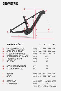 Geometrie Rotwild X750, Beispielbilder, ggf. teilweise mit Sonderausstattung