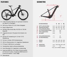 Geometrie Rotwild T750, Beispielbilder, ggf. teilweise mit Sonderausstattung