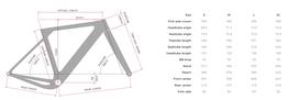 Geometrie 3T Exploro, Beispielbilder, ggf. teilweise mit Sonderausstattung