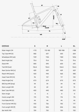BMC Mountainbike Frameset Fourstroke 01 Geometrie, Beispielbilder, ggf. teilweise mit Sonderausstattung