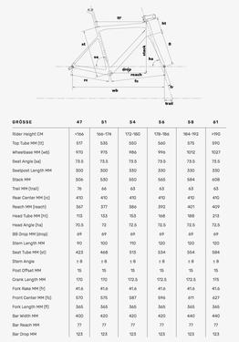 Geometrie BMC Teammachine SLR 01 2020, Beispielbilder, ggf. teilweise mit Sonderausstattung