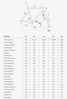 Geometrie BMC Teammachine ALR 2020, Beispielbilder, ggf. teilweise mit Sonderausstattung