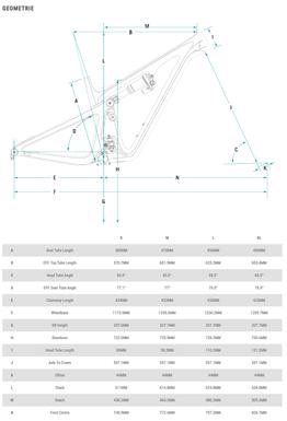 Geometrie Yeti SB130, Beispielbilder, ggf. teilweise mit Sonderausstattung