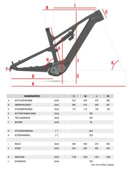 Geometrie, Beispielbilder, ggf. teilweise mit Sonderausstattung