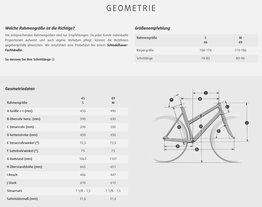 Geometrie Hannah Envolio - bei Fragen einfach anrufen!, Beispielbilder, ggf. teilweise mit Sonderausstattung