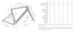 Geometrie 3t Exploro Race, Beispielbilder, ggf. teilweise mit Sonderausstattung