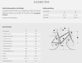 Geometrie Hannah, Beispielbilder, ggf. teilweise mit Sonderausstattung