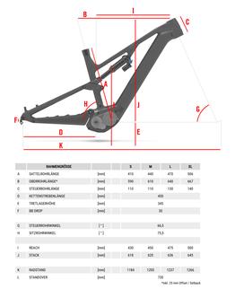 Geometrie X375 Ultra 2021, Beispielbilder, ggf. teilweise mit Sonderausstattung
