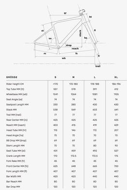 Geometrie BMC URS 2021, Beispielbilder, ggf. teilweise mit Sonderausstattung