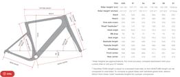 Geometrie 3T Racemax, Beispielbilder, ggf. teilweise mit Sonderausstattung