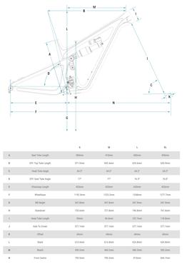 Geometrie Yeti SB150, Beispielbilder, ggf. teilweise mit Sonderausstattung
