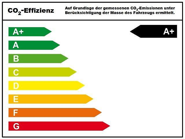 Opel Grandland X - Plug-in-Hybrid 1.6 DI Start/Stop Aut Ultimate (Z)