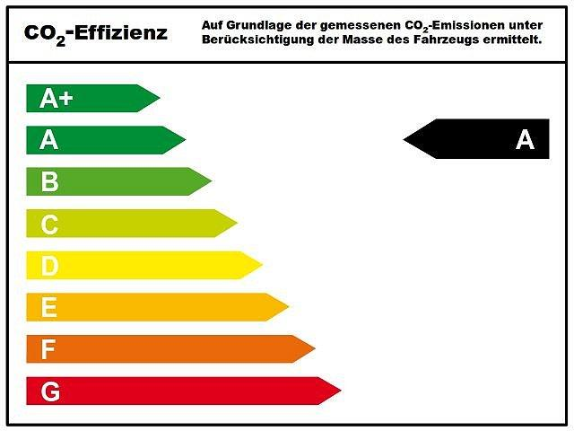 Opel Crossland X - 1.2 Automatik GS Line