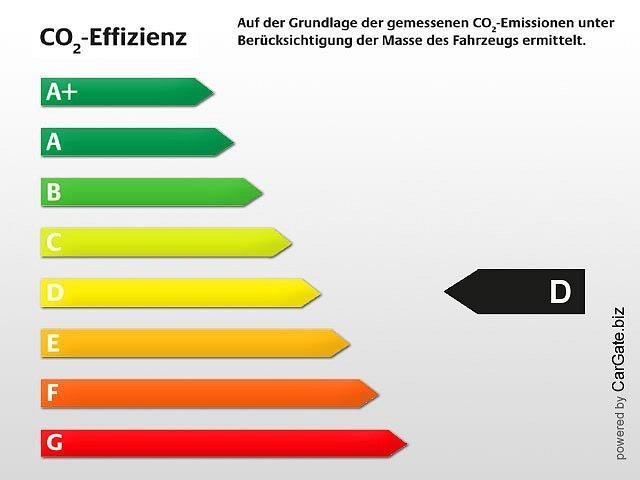 Kia Ceed Sportswagon - Cee'd SW Edition 1.6GDI Xenon Klima SHZ Lenkradhzg